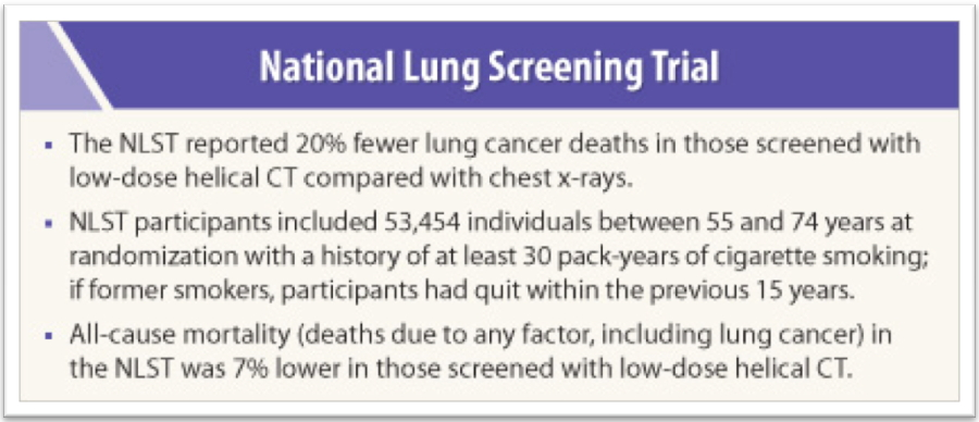 National Lung Screening Trial
