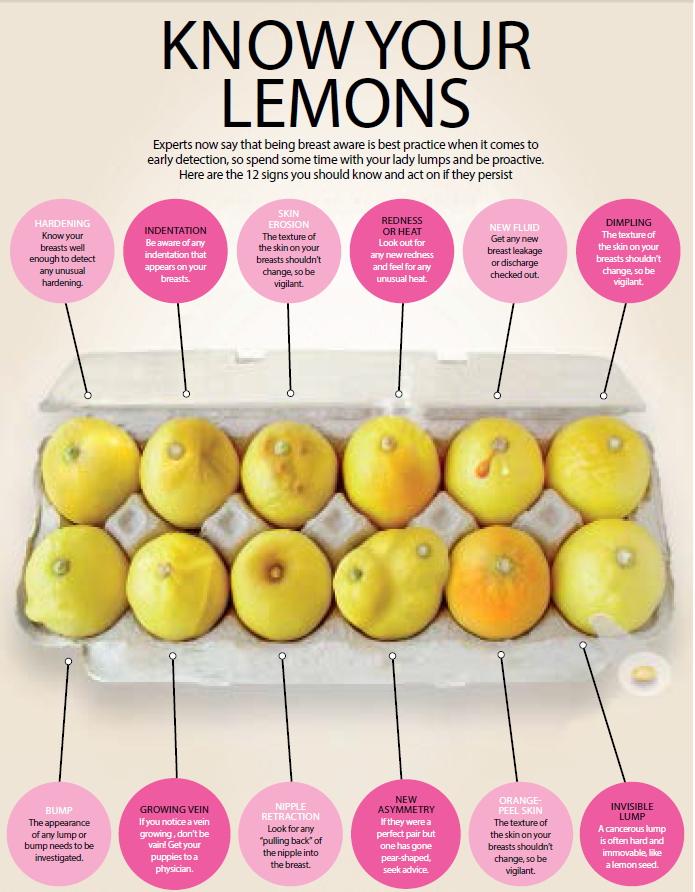 know your lemons-sintomas
