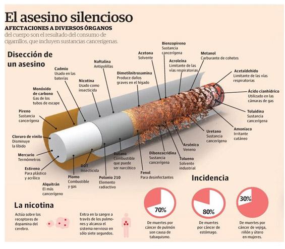 el-asesino-silencioso-tabaco