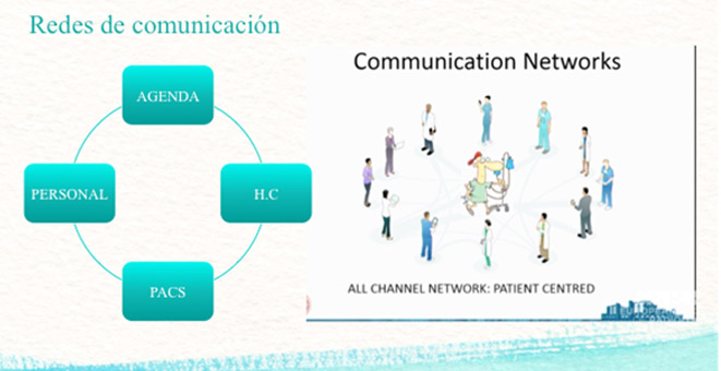 comunication-networks