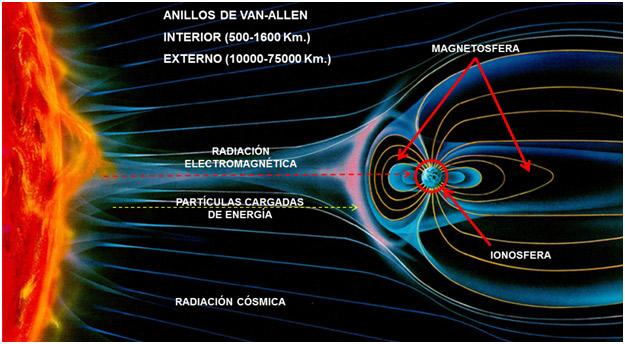 Radiacion-cosmica-01